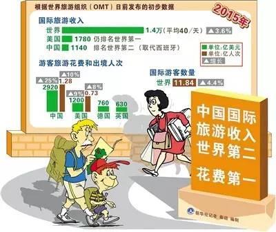 世界旅游组织秘书长说世界应重视中国游客