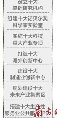 """布局新一轮创新发展  深圳开启""""十大行动"""""""