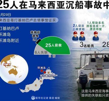 (国际·记者调查)游船事故警示出境游安全
