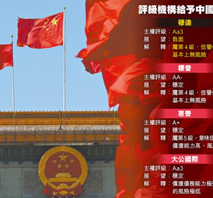 述评:穆迪调降中国评级存在三大误判