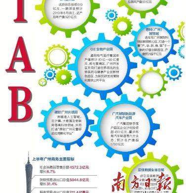 穗上半年24个IAB项目落地   投资金额达到1000亿元
