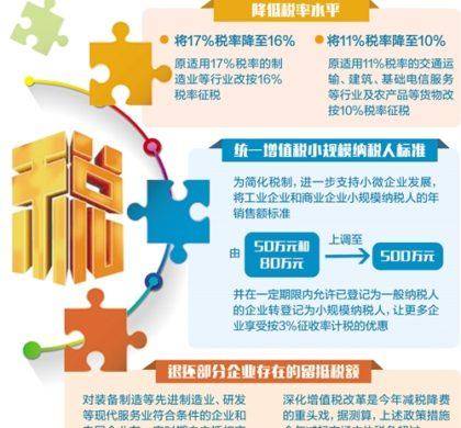中国大规模减税增强发展后劲