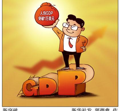 新的里程碑!中国人均GDP突破1万美元