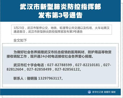 关切武汉新型肺炎疫情,南京大学波士顿校友会积极倡议医疗捐赠