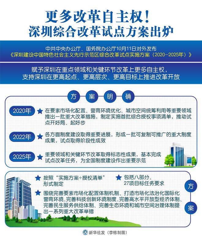 深圳综合改革试点首批授权事项清单出炉!40件大事事关深圳未来