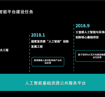 中国企业深耕人工智能领域